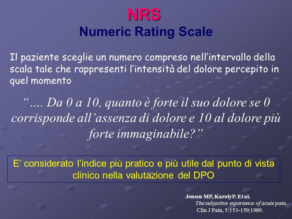 NRS NRS Numeric Rating Scale Il paziente sceglie un numero compreso nellintervallo della scala tale che rappresenti lintensità del dolore percepito in