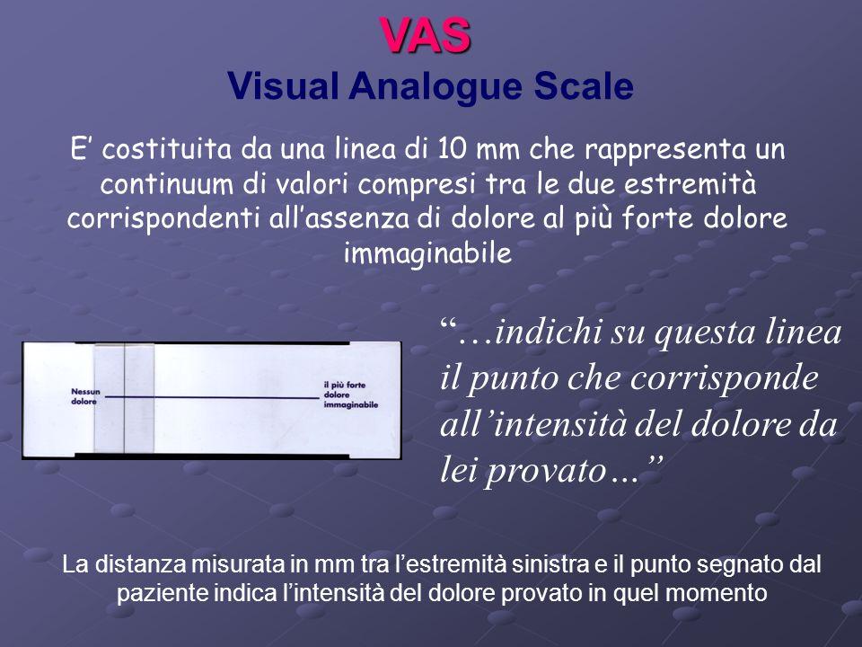 VAS VAS Visual Analogue Scale …indichi su questa linea il punto che corrisponde allintensità del dolore da lei provato… La distanza misurata in mm tra