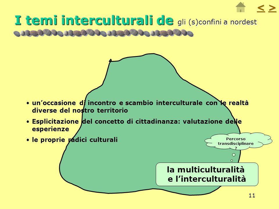 11 I temi interculturali de gli (s)confini a nordest unoccasione di incontro e scambio interculturale con le realtà diverse del nostro territorio Espl