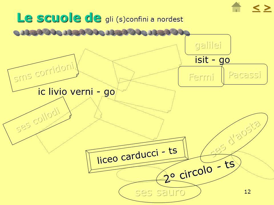 12 Le scuole de gli (s)confini a nordest ic livio verni - go isit - go 2° circolo - ts liceo carducci - ts