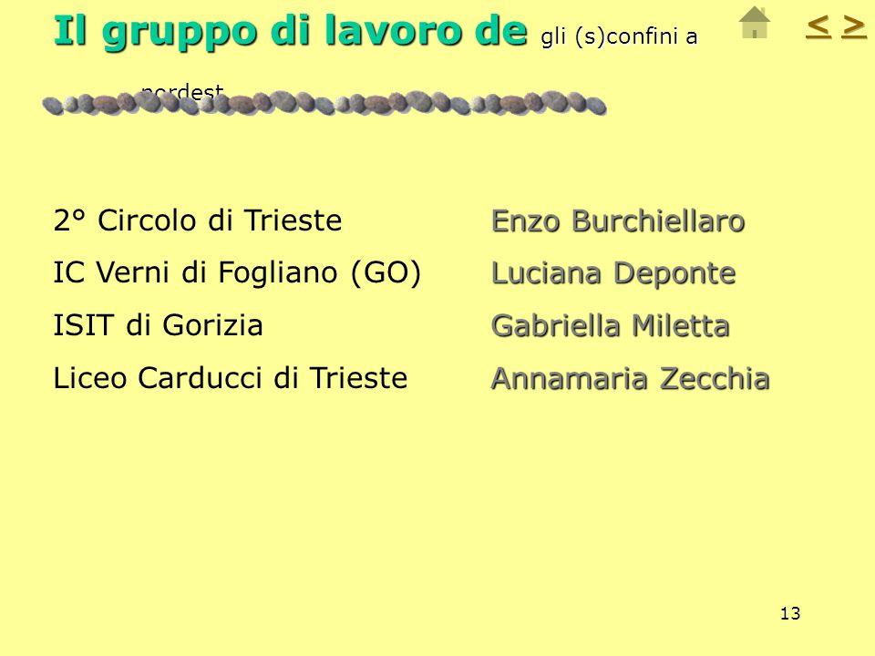 13 Il gruppo di lavoro de gli (s)confini a nordest Enzo Burchiellaro 2° Circolo di Trieste Enzo Burchiellaro Luciana Deponte IC Verni di Fogliano (GO)