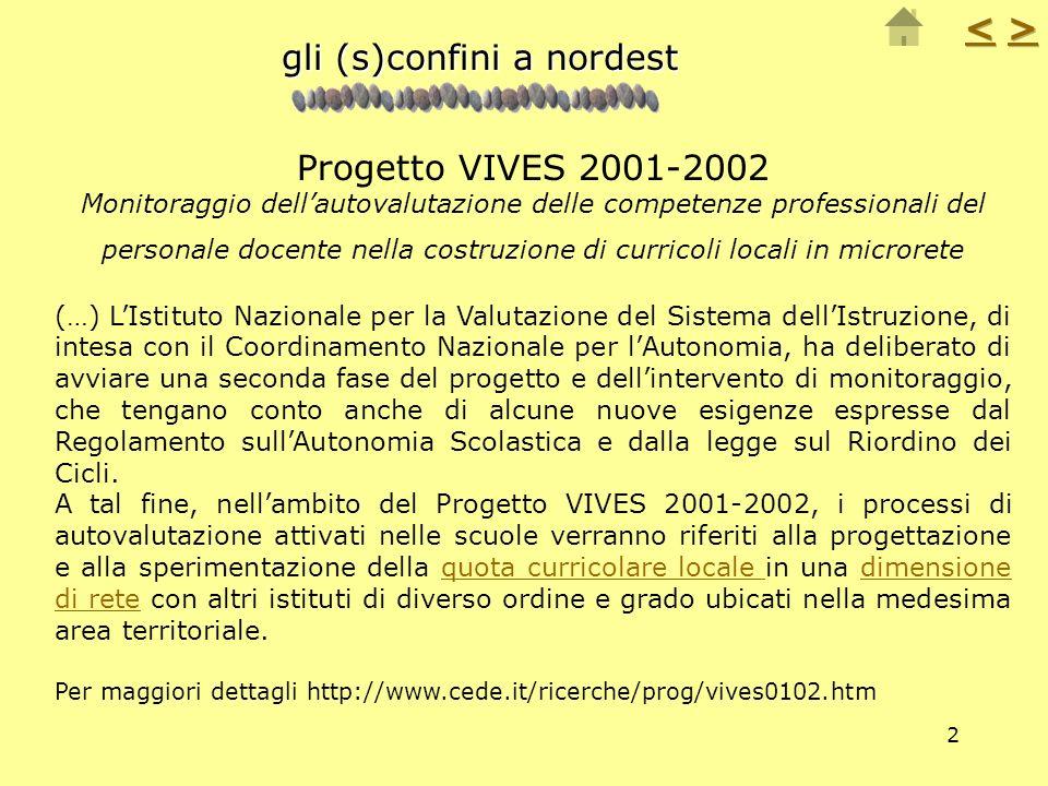 2 Progetto VIVES 2001-2002 Monitoraggio dellautovalutazione delle competenze professionali del personale docente nella costruzione di curricoli locali