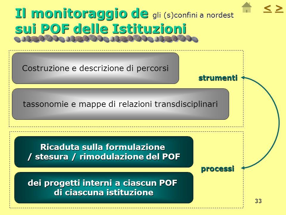 33 Il monitoraggio de gli (s)confini a nordest sui POF delle Istituzioni Costruzione e descrizione di percorsi tassonomie e mappe di relazioni transdi
