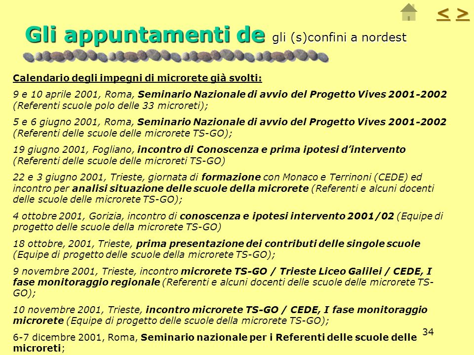 34 Gli appuntamenti de gli (s)confini a nordest Calendario degli impegni di microrete già svolti: 9 e 10 aprile 2001, Roma, Seminario Nazionale di avv