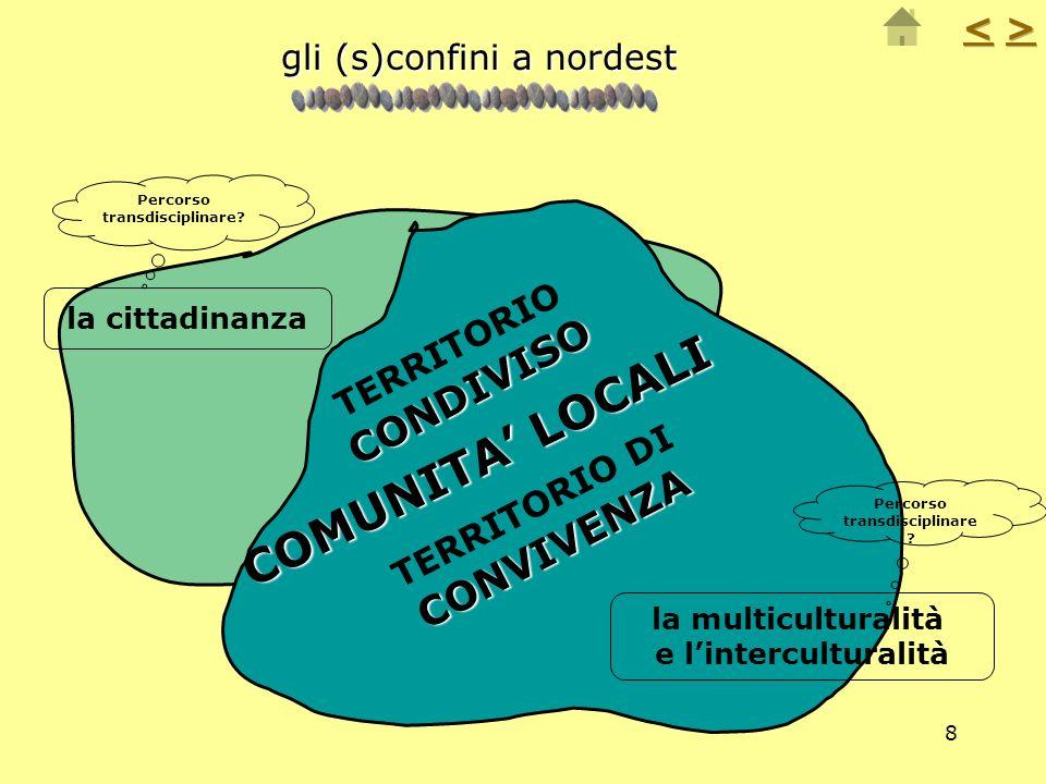 8 CONDIVISO TERRITORIO CONDIVISO CONVIVENZA TERRITORIO DI CONVIVENZA COMUNITA LOCALI Percorso transdisciplinare? la cittadinanza Percorso transdiscipl