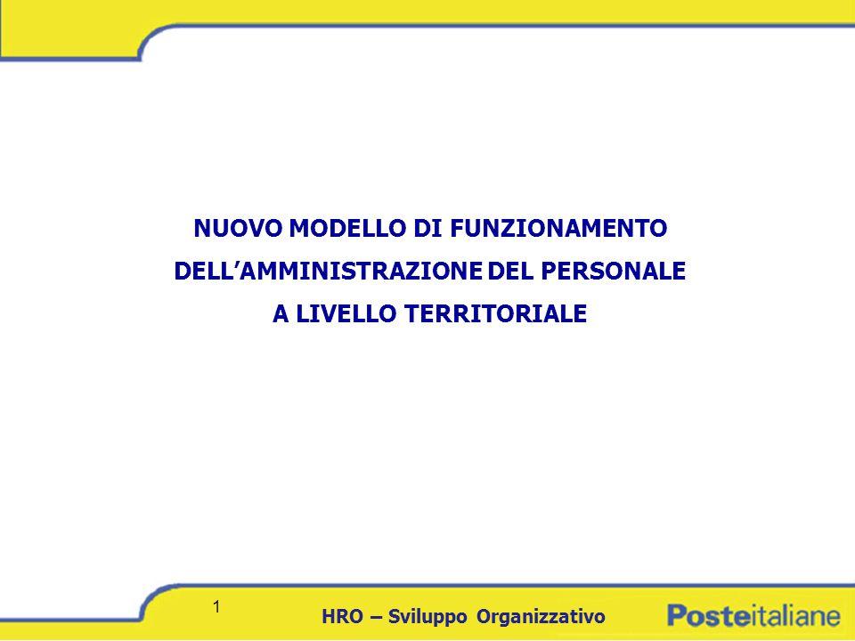 DCICT 1 HRO – Sviluppo Organizzativo 1 NUOVO MODELLO DI FUNZIONAMENTO DELLAMMINISTRAZIONE DEL PERSONALE A LIVELLO TERRITORIALE