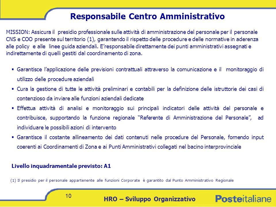 DCICT 10 HRO – Sviluppo Organizzativo 10 MISSION: Assicura il presidio professionale sulle attività di amministrazione del personale per il personale