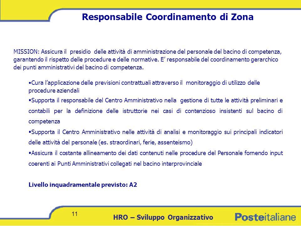 DCICT 11 HRO – Sviluppo Organizzativo 11 Responsabile Coordinamento di Zona MISSION: Assicura il presidio delle attività di amministrazione del person