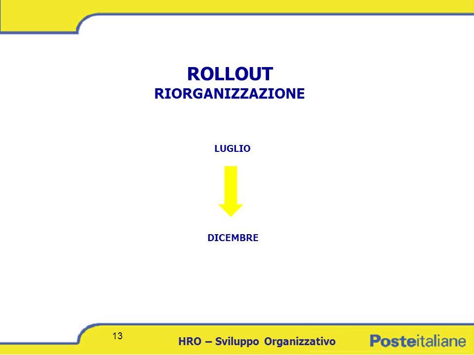 DCICT 13 HRO – Sviluppo Organizzativo 13 ROLLOUT RIORGANIZZAZIONE DICEMBRE LUGLIO