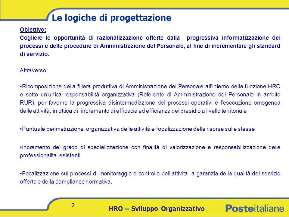 DCICT 2 HRO – Sviluppo Organizzativo 2 Obiettivo: Cogliere le opportunità di razionalizzazione offerte dalla progressiva informatizzazione dei process