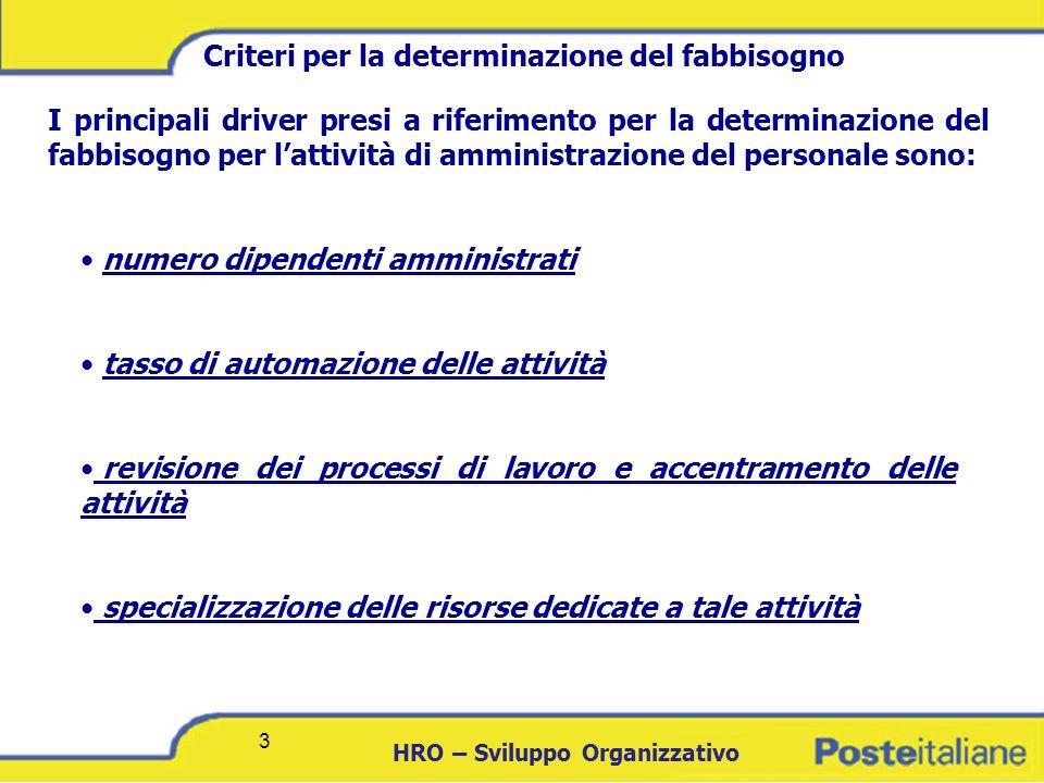 DCICT 3 HRO – Sviluppo Organizzativo 3 Criteri per la determinazione del fabbisogno numero dipendenti amministrati tasso di automazione delle attività
