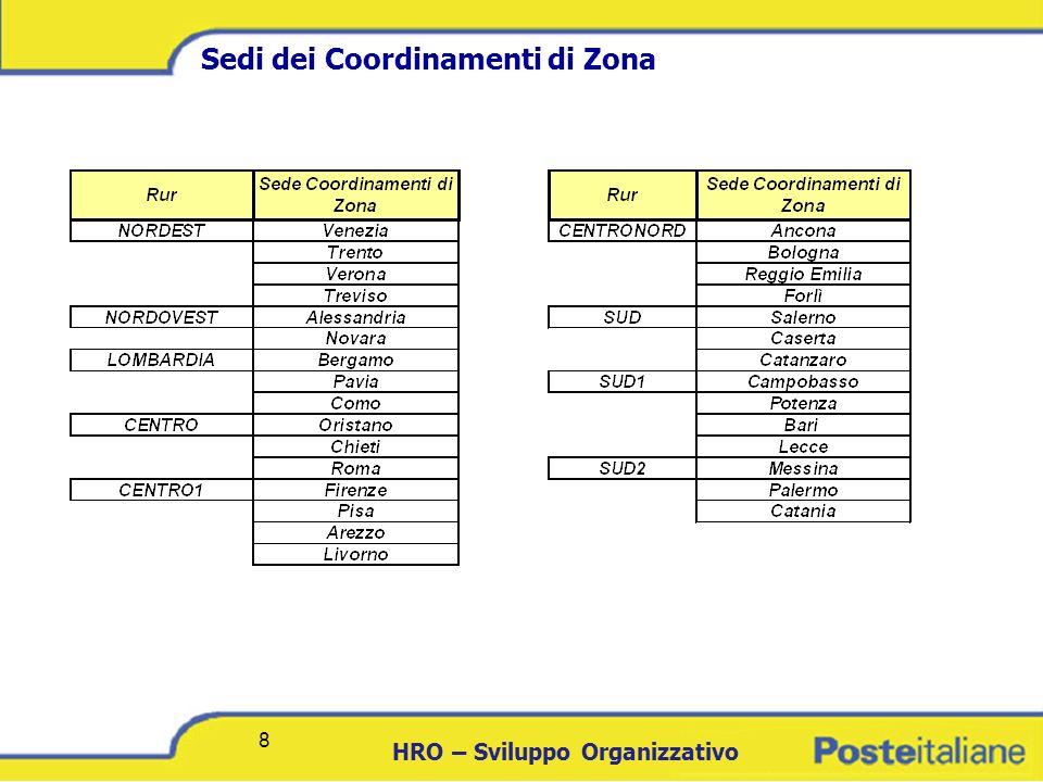 DCICT 8 HRO – Sviluppo Organizzativo 8 Sedi dei Coordinamenti di Zona