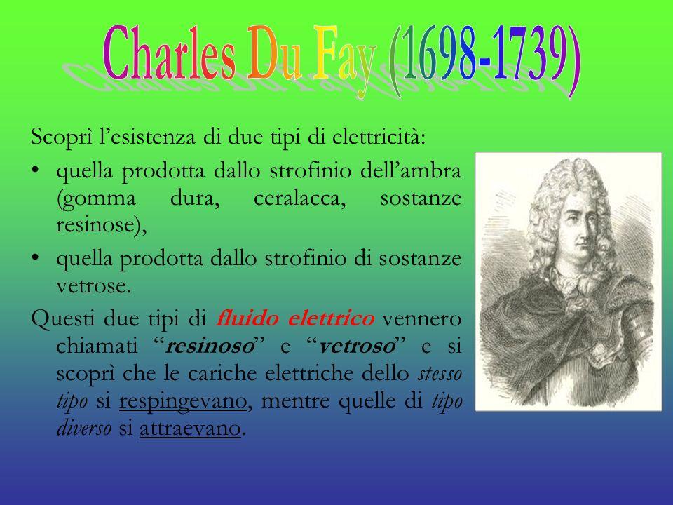 Scoprì lesistenza di due tipi di elettricità: quella prodotta dallo strofinio dellambra (gomma dura, ceralacca, sostanze resinose), quella prodotta da