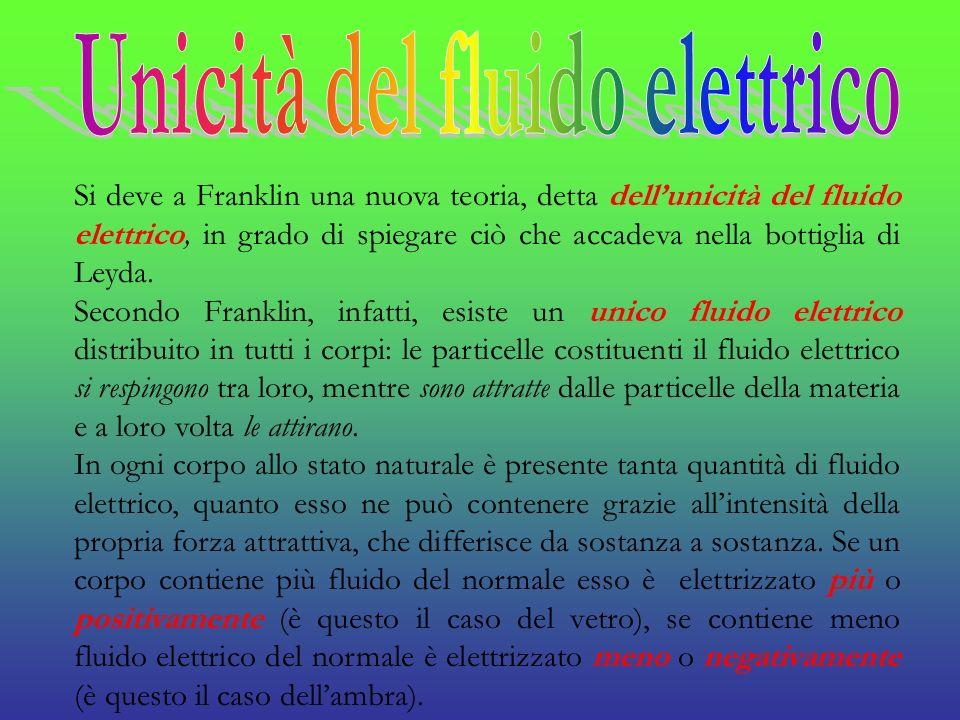 Si deve a Franklin una nuova teoria, detta dellunicità del fluido elettrico, in grado di spiegare ciò che accadeva nella bottiglia di Leyda. Secondo F
