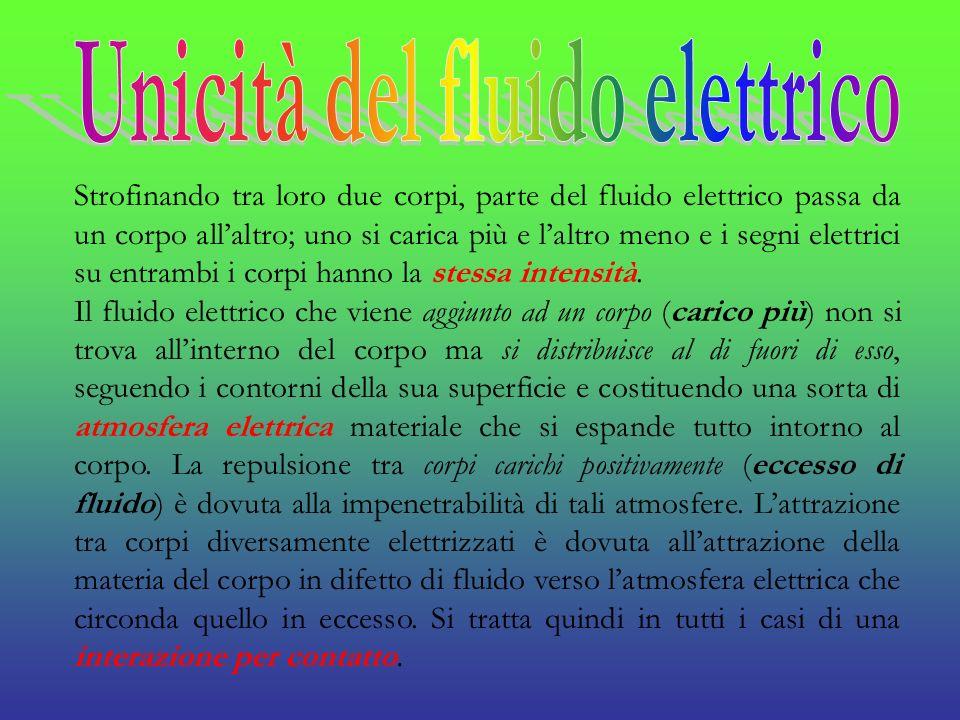 Strofinando tra loro due corpi, parte del fluido elettrico passa da un corpo allaltro; uno si carica più e laltro meno e i segni elettrici su entrambi
