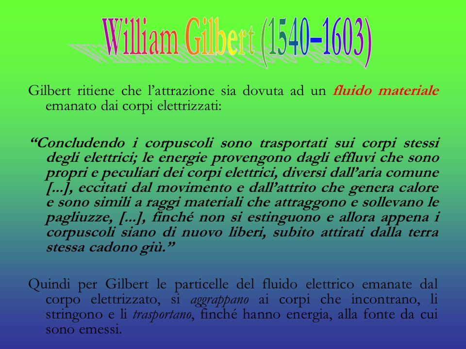 Gilbert ritiene che lattrazione sia dovuta ad un fluido materiale emanato dai corpi elettrizzati: Concludendo i corpuscoli sono trasportati sui corpi