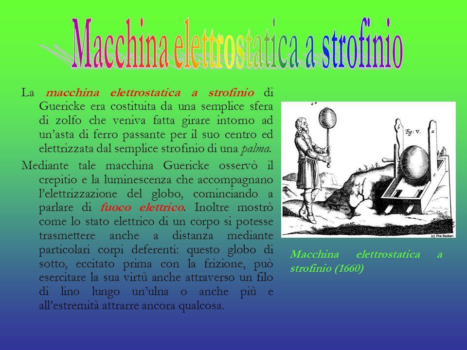 La macchina elettrostatica a strofinio di Guericke era costituita da una semplice sfera di zolfo che veniva fatta girare intorno ad unasta di ferro pa