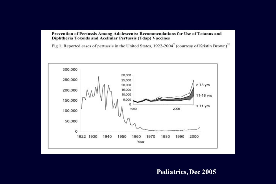 Pediatrics, Dec 2005