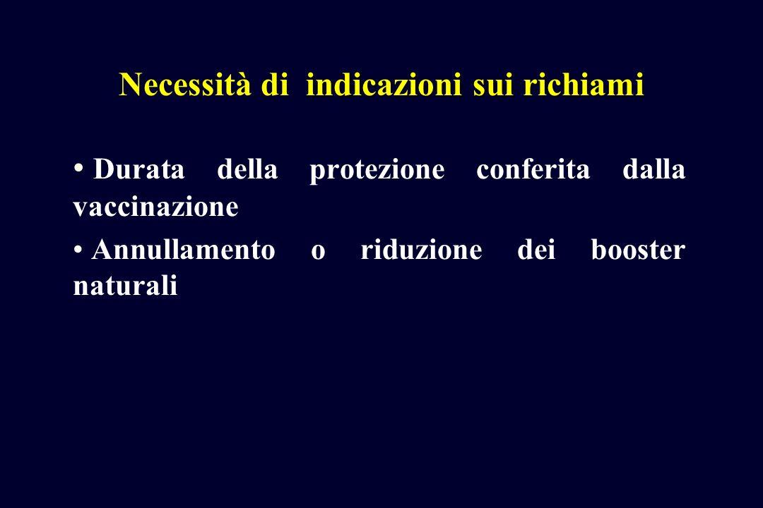 Vaccini utilizzabili negli adolescenti/adulti VaccinoProduttoreRegistrato dTapGSKItalia Td-IPVAPFrancia (ogni 10aa) In Italia solo per militari dtap(5)-IPVAPGermania dTap(5)APCanada (>12aa)