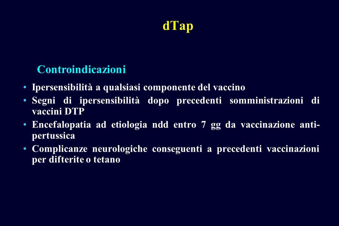 dTap Ipersensibilità a qualsiasi componente del vaccino Segni di ipersensibilità dopo precedenti somministrazioni di vaccini DTP Encefalopatia ad etio