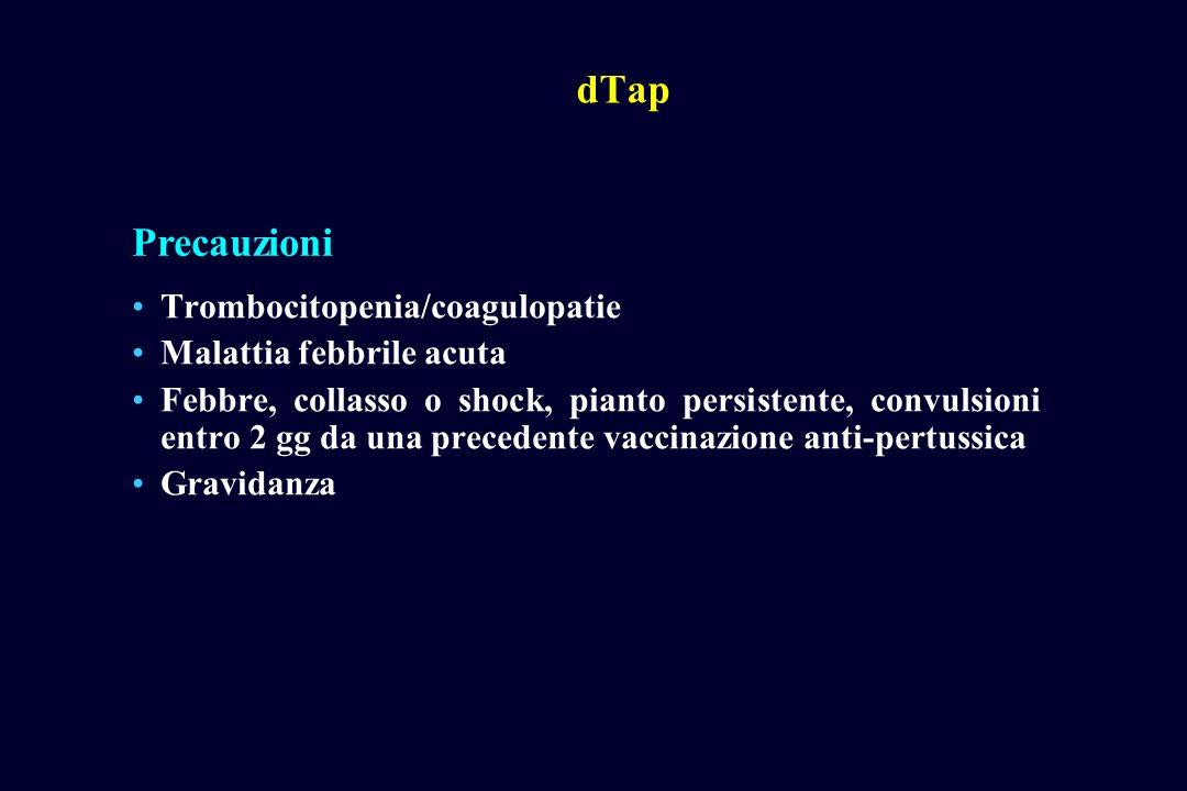 dTap Trombocitopenia/coagulopatie Malattia febbrile acuta Febbre, collasso o shock, pianto persistente, convulsioni entro 2 gg da una precedente vaccinazione anti-pertussica Gravidanza Precauzioni