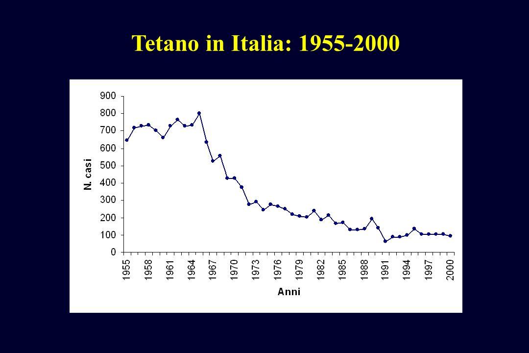 Tetano in Italia: 1955-2000 Inizio della vaccinazione