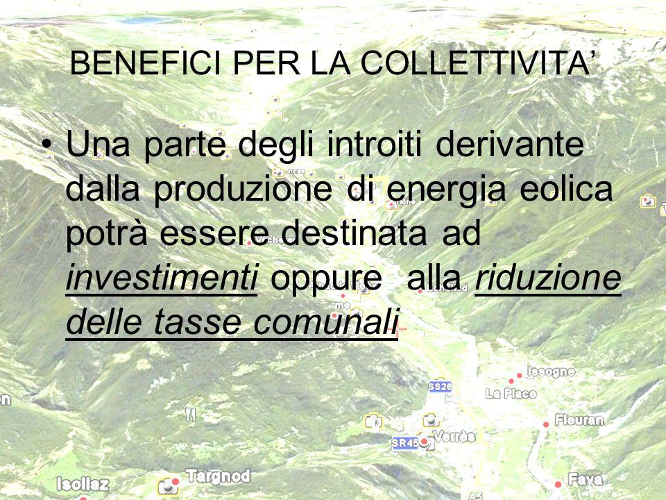 BENEFICI PER LA COLLETTIVITA Una parte degli introiti derivante dalla produzione di energia eolica potrà essere destinata ad investimenti oppure alla riduzione delle tasse comunali