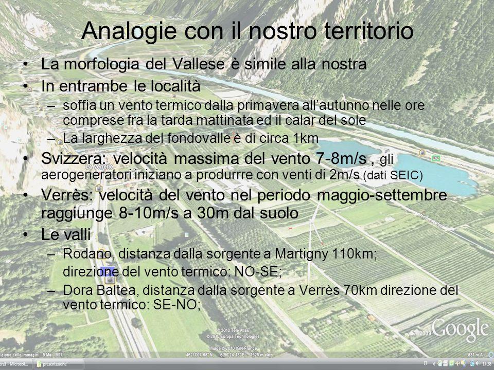 Analogie con il nostro territorio La morfologia del Vallese è simile alla nostra In entrambe le località –soffia un vento termico dalla primavera alla
