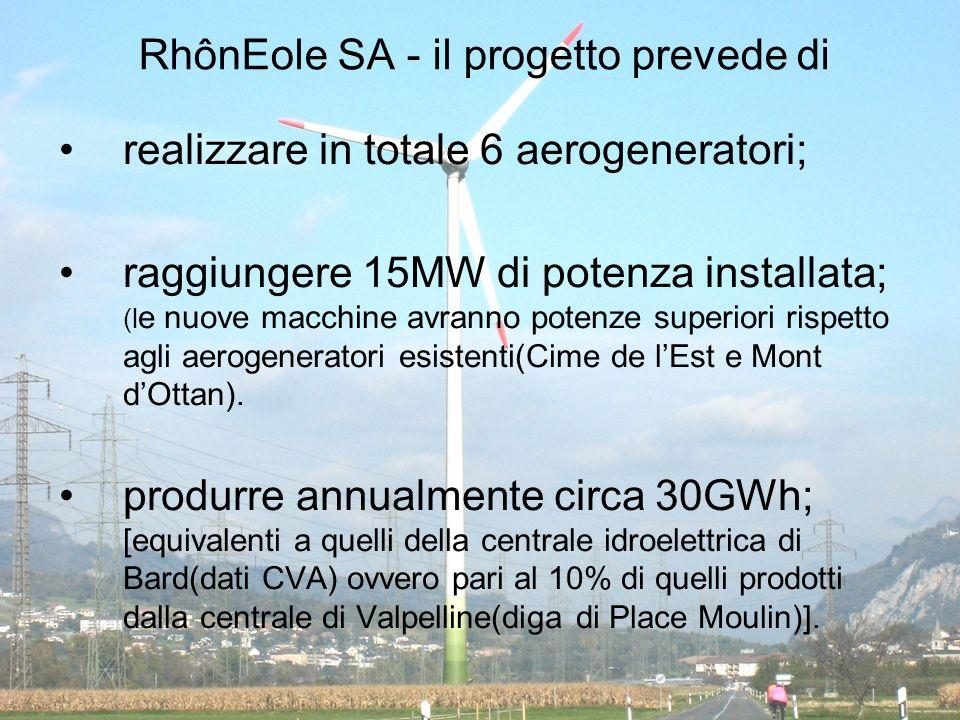 RhônEole SA - il progetto prevede di realizzare in totale 6 aerogeneratori; raggiungere 15MW di potenza installata; (l e nuove macchine avranno potenze superiori rispetto agli aerogeneratori esistenti(Cime de lEst e Mont dOttan).
