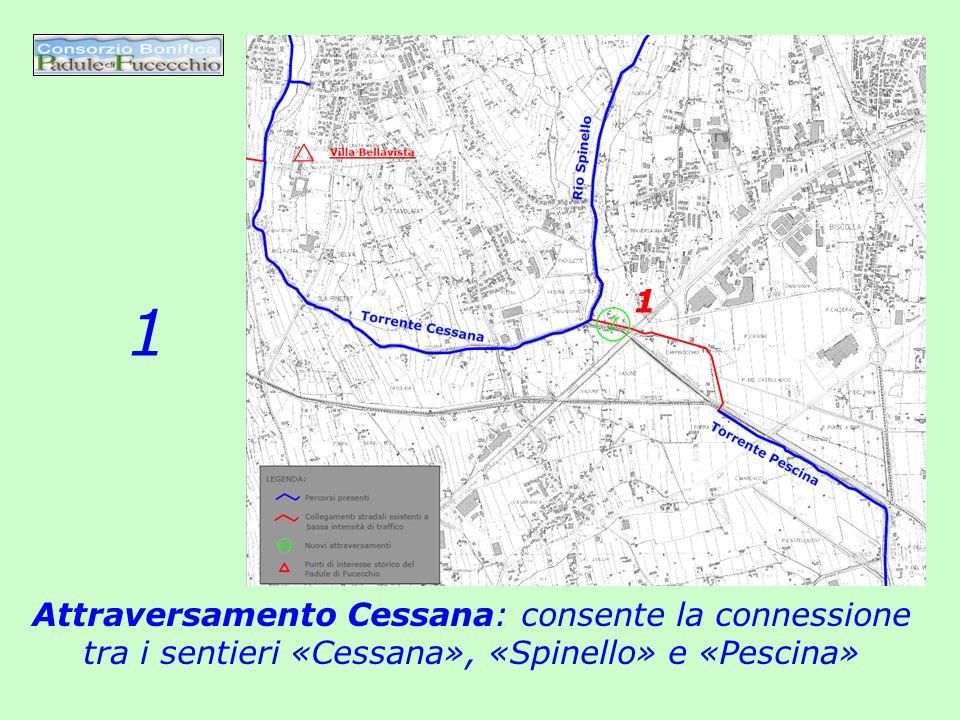 Attraversamento Cessana: consente la connessione tra i sentieri «Cessana», «Spinello» e «Pescina» 1 1