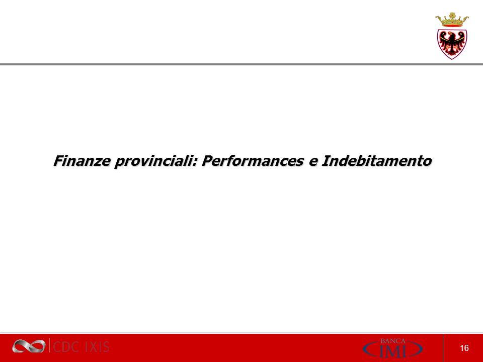 16 Finanze provinciali: Performances e Indebitamento