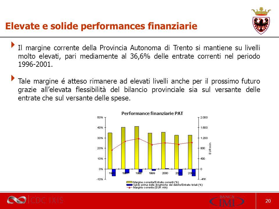 20 Il margine corrente della Provincia Autonoma di Trento si mantiene su livelli molto elevati, pari mediamente al 36,6% delle entrate correnti nel periodo 1996-2001.