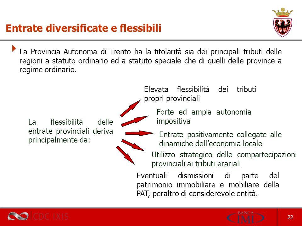 22 La Provincia Autonoma di Trento ha la titolarità sia dei principali tributi delle regioni a statuto ordinario ed a statuto speciale che di quelli delle province a regime ordinario.