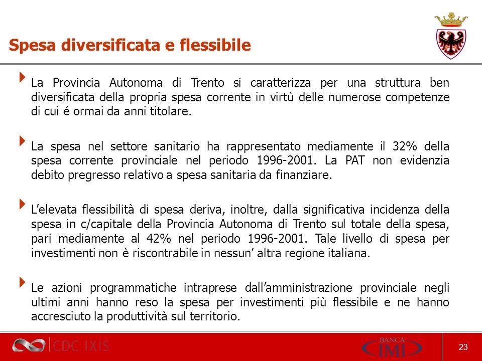 23 La Provincia Autonoma di Trento si caratterizza per una struttura ben diversificata della propria spesa corrente in virtù delle numerose competenze di cui é ormai da anni titolare.