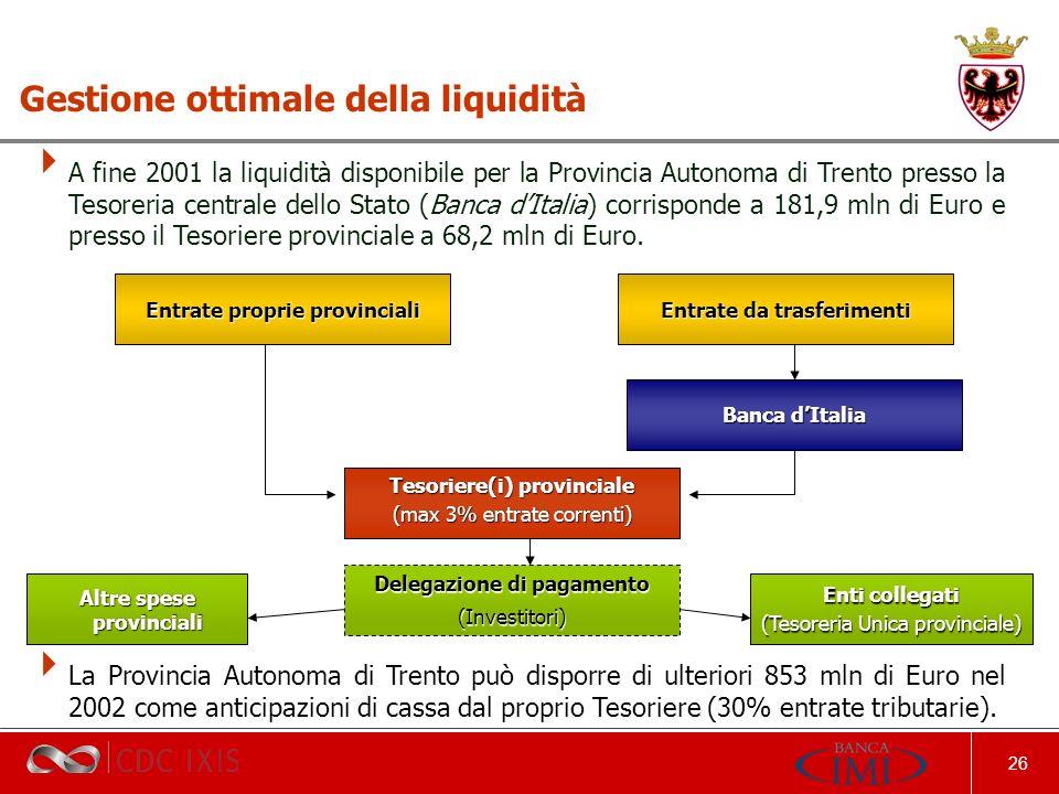 26 A fine 2001 la liquidità disponibile per la Provincia Autonoma di Trento presso la Tesoreria centrale dello Stato (Banca dItalia) corrisponde a 181,9 mln di Euro e presso il Tesoriere provinciale a 68,2 mln di Euro.