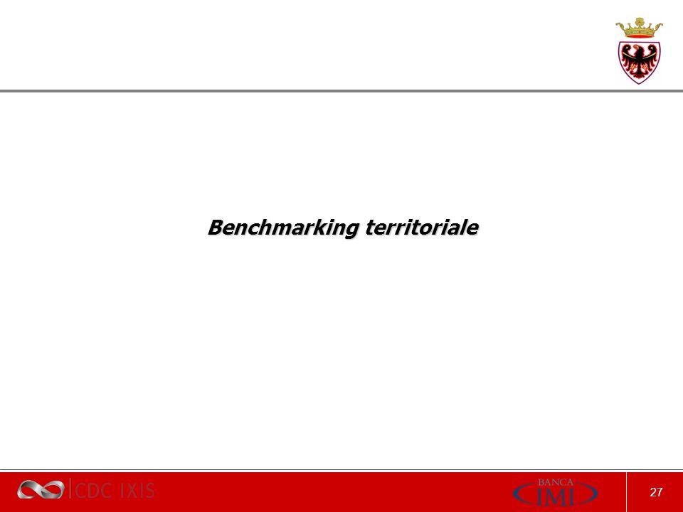 27 Benchmarking territoriale