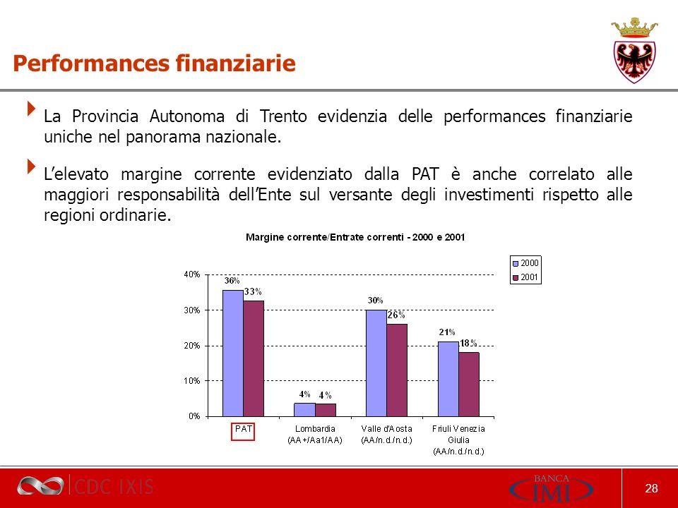 28 Performances finanziarie La Provincia Autonoma di Trento evidenzia delle performances finanziarie uniche nel panorama nazionale.