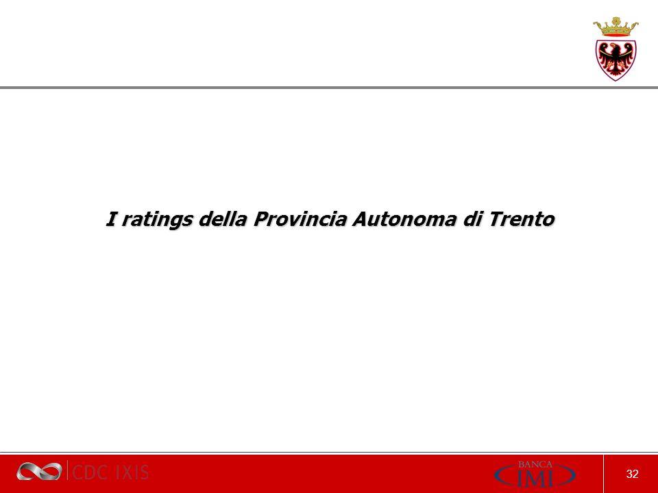 32 I ratings della Provincia Autonoma di Trento