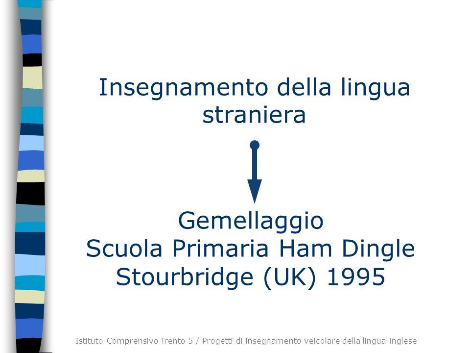 2005 Servizio Istruzione della Provincia Autonoma di Trento Progetto di insegnamento veicolare Inglese Diffuso a 9 ore Istituto Comprensivo Trento 5 / Progetti di insegnamento veicolare della lingua inglese