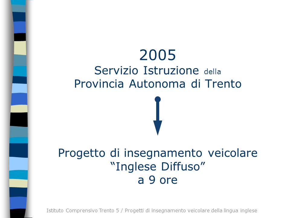 2005 Servizio Istruzione della Provincia Autonoma di Trento Progetto di insegnamento veicolare Inglese Diffuso a 9 ore Istituto Comprensivo Trento 5 /