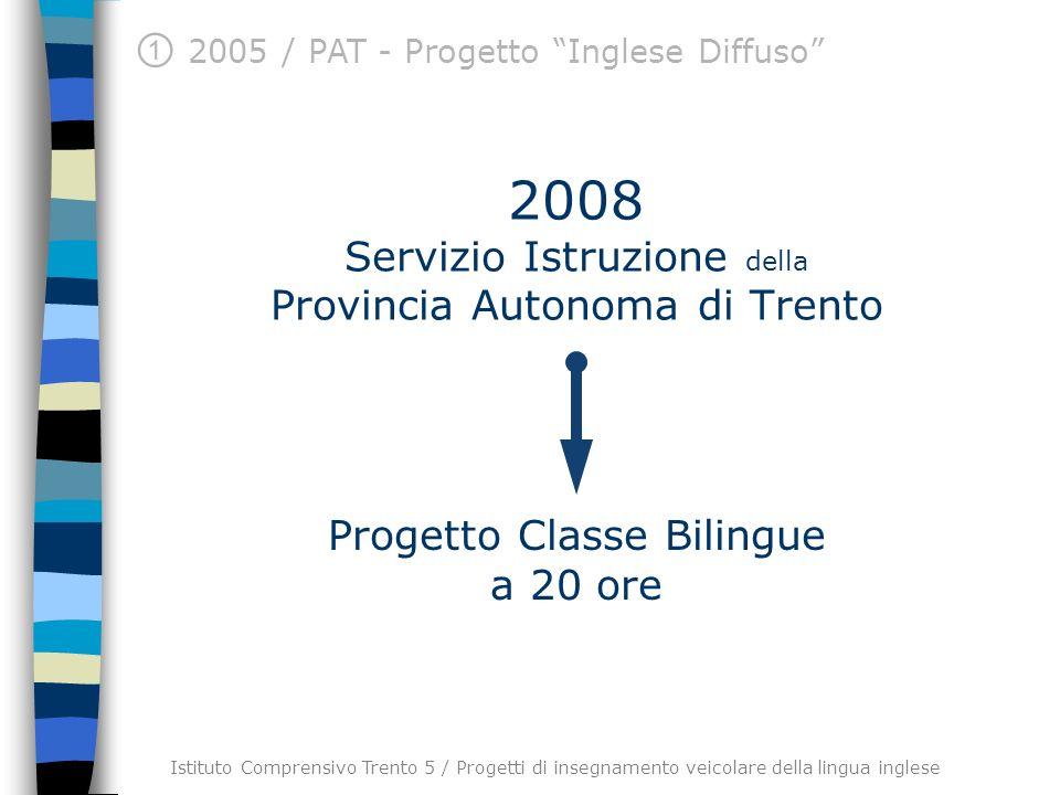 2008 Servizio Istruzione della Provincia Autonoma di Trento Progetto Classe Bilingue a 20 ore 2005 / PAT - Progetto Inglese Diffuso Istituto Comprensi