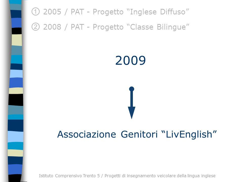 2010 Progetto continuità alla Scuola Secondaria1g Bresadola del progetto Inglese Diffuso 2005 / PAT - Progetto Inglese Diffuso 2008 / PAT - Progetto Classe Bilingue 2009 / Ass.