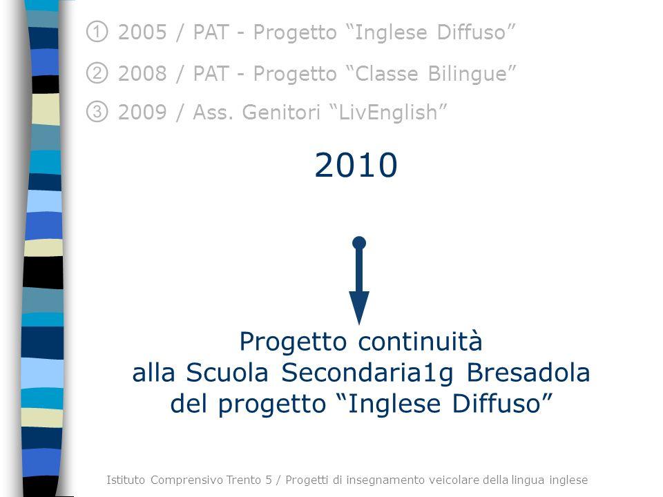 2013 Progetto continuità alla Scuola Secondaria1g Bresadola del progetto Classe Bilingue 2005 / PAT - Progetto Inglese Diffuso 2008 / PAT - Progetto Classe Bilingue 2009 / Ass.