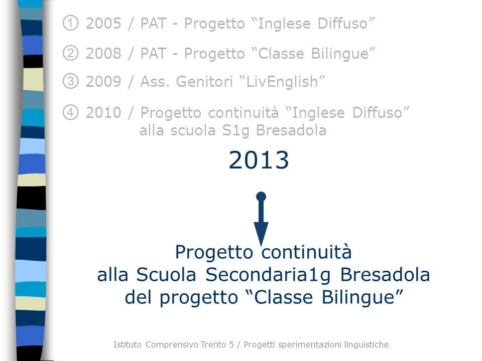 2013 Progetto continuità alla Scuola Secondaria1g Bresadola del progetto Classe Bilingue 2005 / PAT - Progetto Inglese Diffuso 2008 / PAT - Progetto C