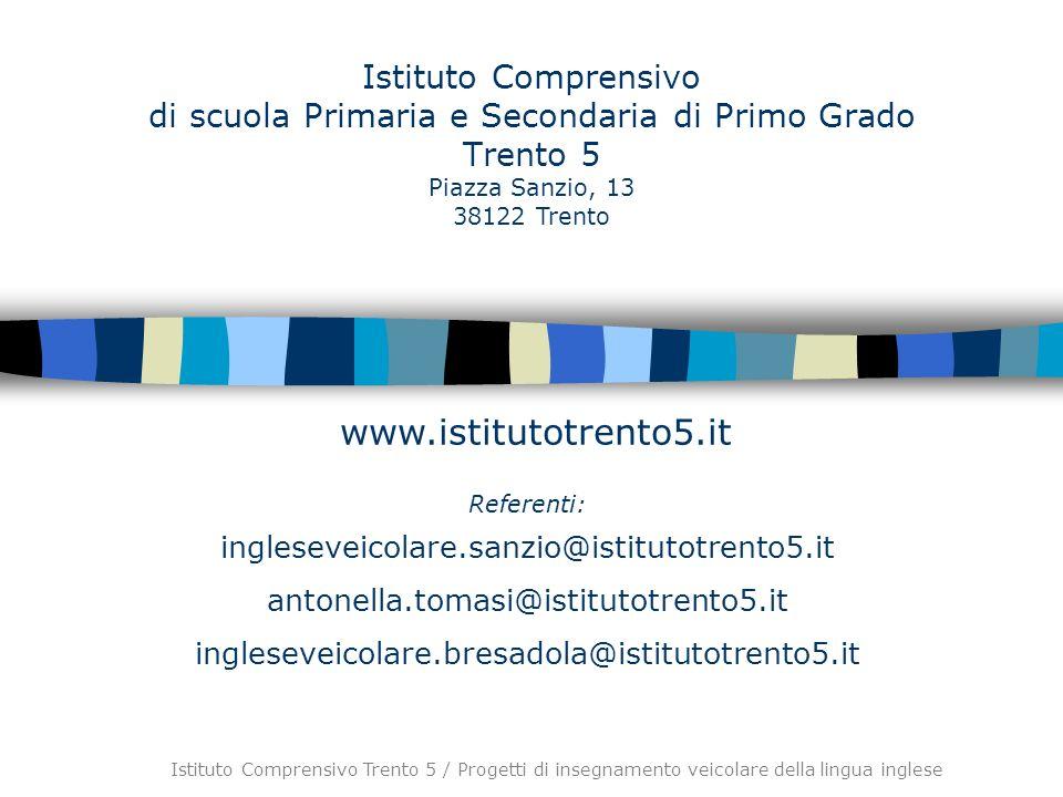 Grazie per lattenzione Istituto Comprensivo Trento 5 / Progetti di insegnamento veicolare della lingua inglese