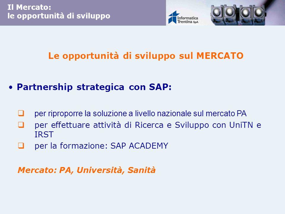 Il Mercato: le opportunità di sviluppo Le opportunità di sviluppo sul MERCATO Partnership strategica con SAP: per riproporre la soluzione a livello na