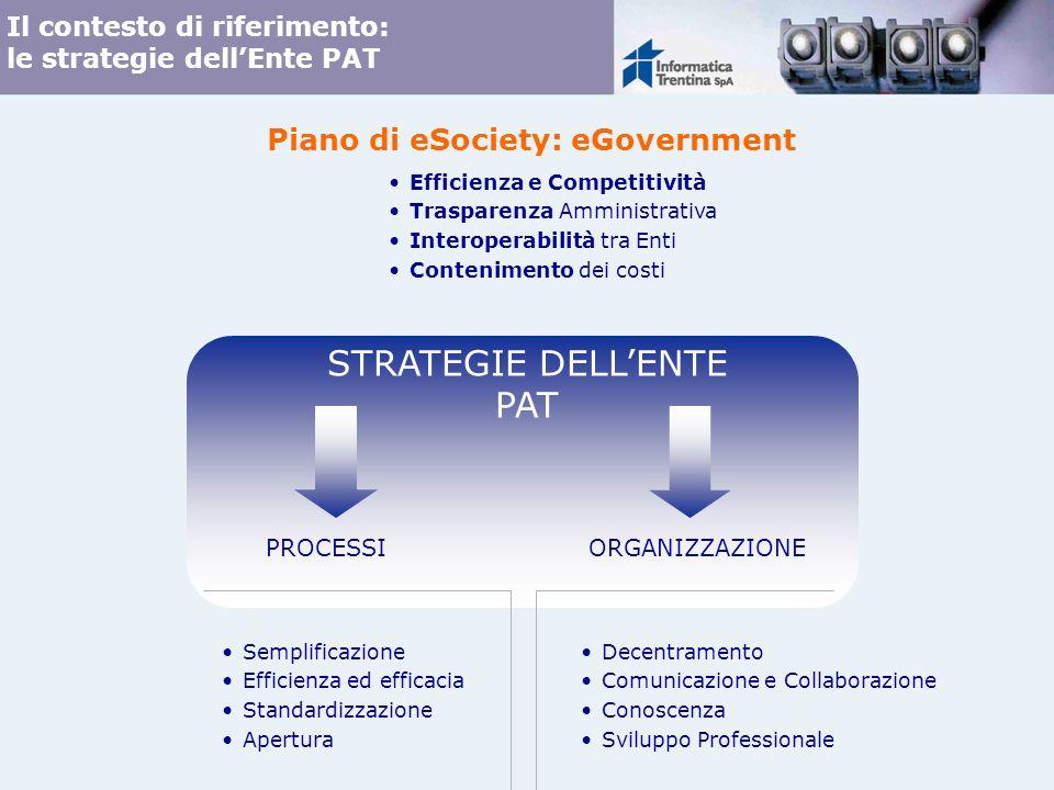 Il contesto di riferimento: le strategie dellEnte PAT Decentramento Comunicazione e Collaborazione Conoscenza Sviluppo Professionale Efficienza e Comp