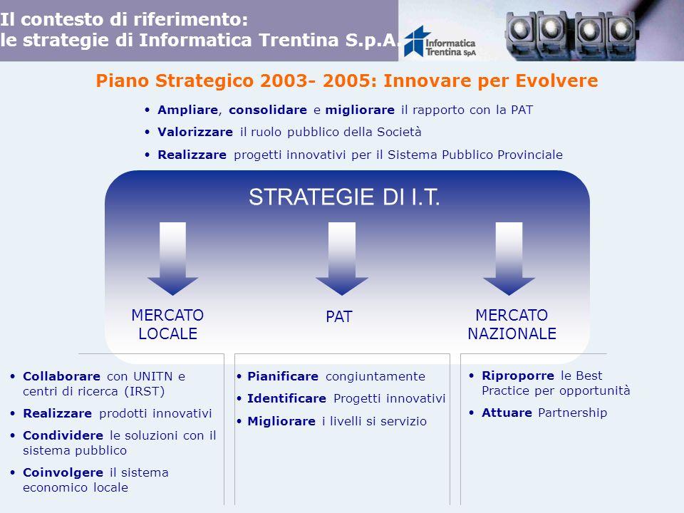 Il Mercato: le opportunità di sviluppo Le opportunità di sviluppo sul MERCATO Partnership strategica con SAP: per riproporre la soluzione a livello nazionale sul mercato PA per effettuare attività di Ricerca e Sviluppo con UniTN e IRST per la formazione: SAP ACADEMY Mercato: PA, Università, Sanità