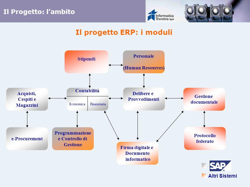 Il Progetto: lambito Contabilità EconomicaFinanziaria Delibere e Provvedimenti Firma digitale e Documento informatico Acquisti, Cespiti e Magazzini e-