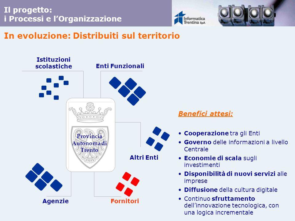 Il progetto: i Processi e lOrganizzazione In evoluzione: Distribuiti sul territorio Benefici attesi: Cooperazione tra gli Enti Governo delle informazi